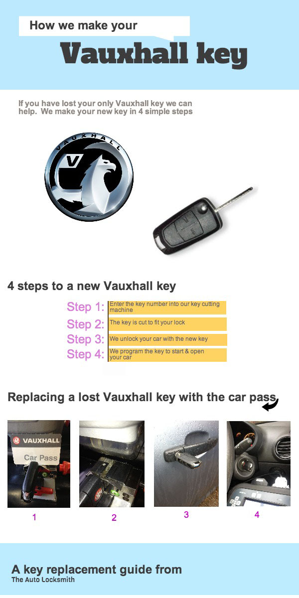 steps for replacing a lost Vauxhall key